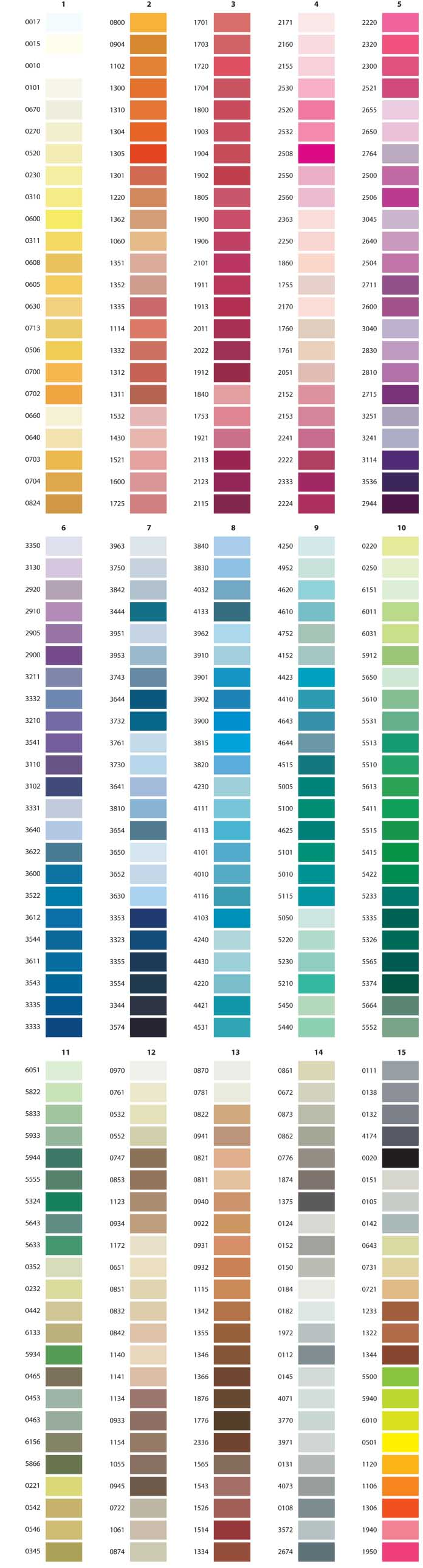 Embroidery Thread Color Chart